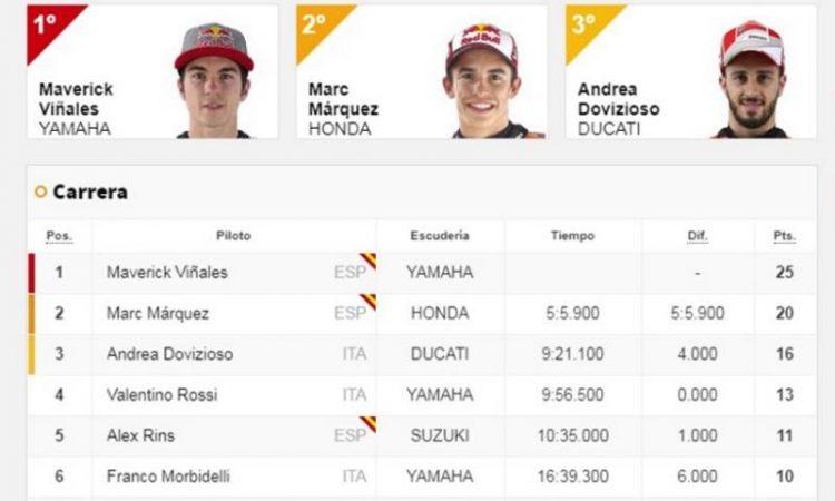 MotoGP Malasia